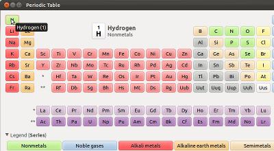 Tabel periodik unsur blognya martianus periodic table aplikasi kimia di ubuntu ccuart Images