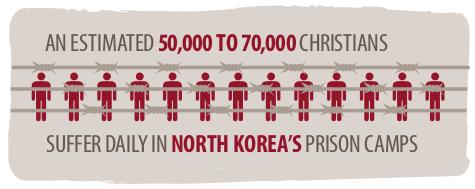 Korea Utara 2