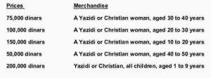 Harga budak seks perempuan Kristen dan Yazidi
